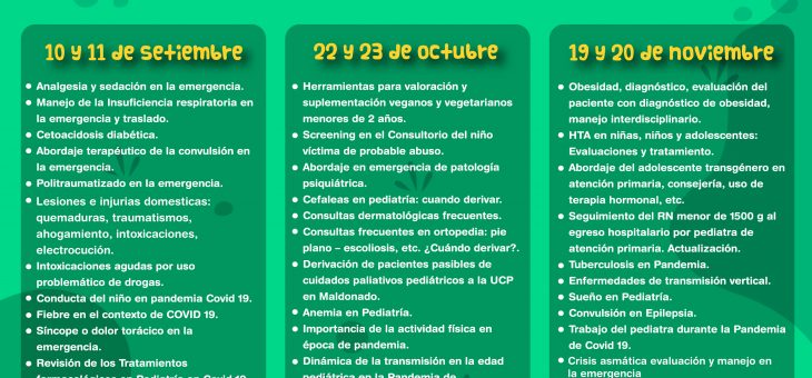 Información Jornadas actualización 2020
